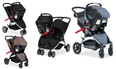 Defensoría del Consumidor alerta sobre retiro de coches para bebé  Britax-B Agile y Bob Motion