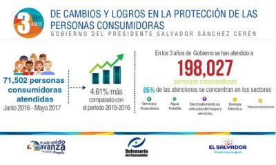 Logros en la protección de las personas consumidoras